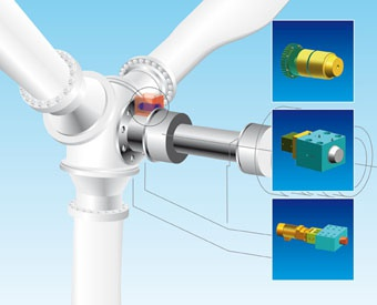 Roemheld rotor locking system secures wind turbine market